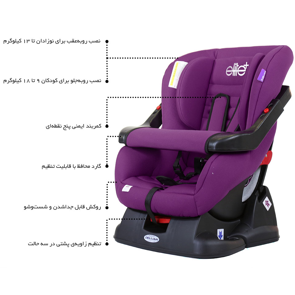 صندلی خودرو الیت ۳
