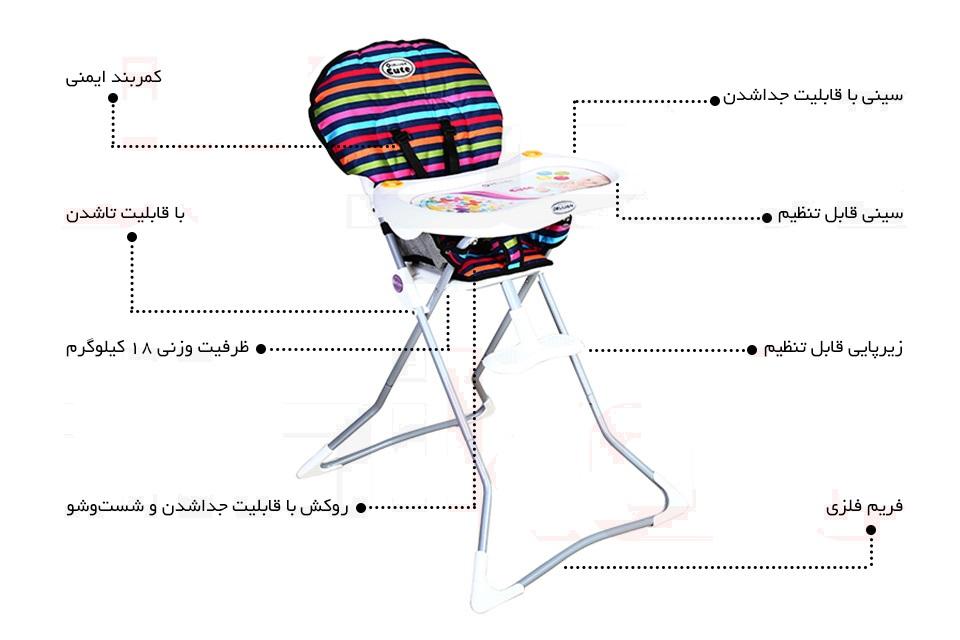 جمع بندی صندلی غذا خوری دلیجان